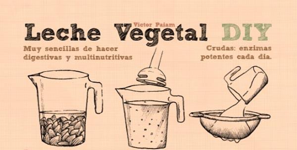 Come produrre latte vegetale in casa: Latte di Mandorle