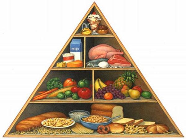 azienda agricola boccea dieta meditteranea