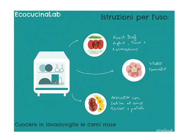 agricola-boccea-agricoltura-3-bio lisa casali cucinare carne lavastoviglie